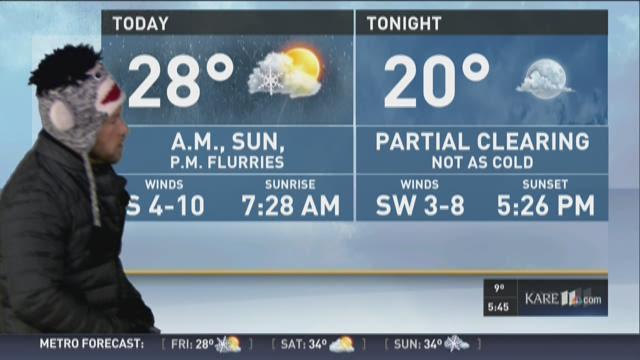 Morning forecast 2-5-16