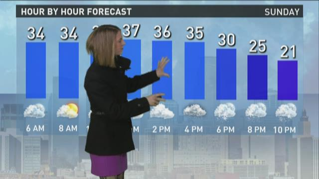 Late evening weather 2-6-16