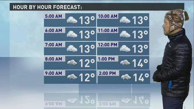 Morning weather 2-8-16
