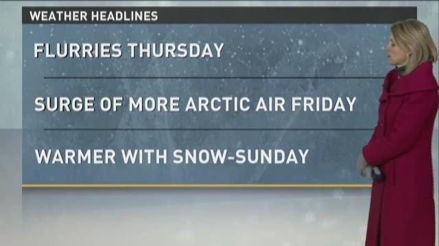 Late evening forecast Wednesday 2-10