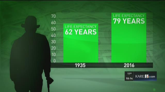 Take KARE of Your Money: Unretirement