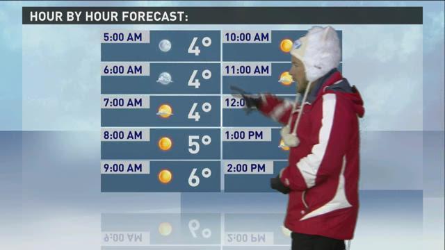 Morning forecast 2-11-16