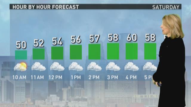 Morning weather forecast 4-30-16