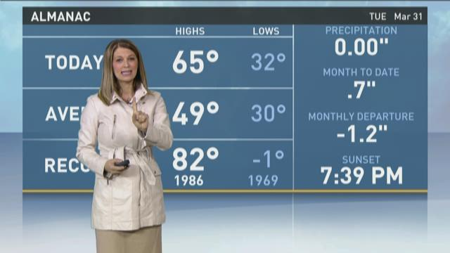 Late evening forecast 3-31-15