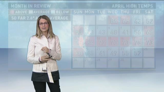 Late evening forecast 4-26-15